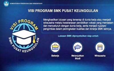 Pengembangan SMK Berawal dari Peningkatan Kapasitas SDM